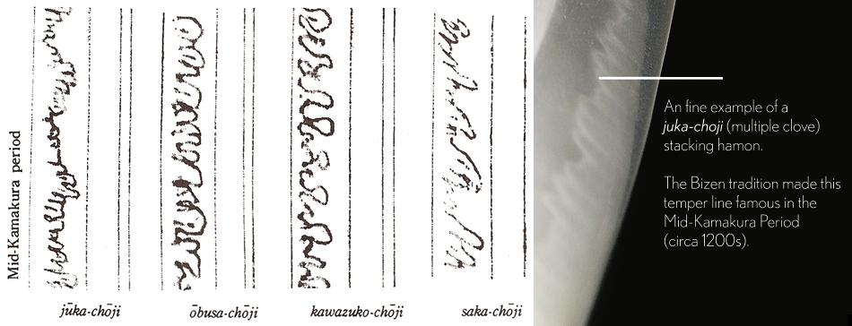 Learn juyo form
