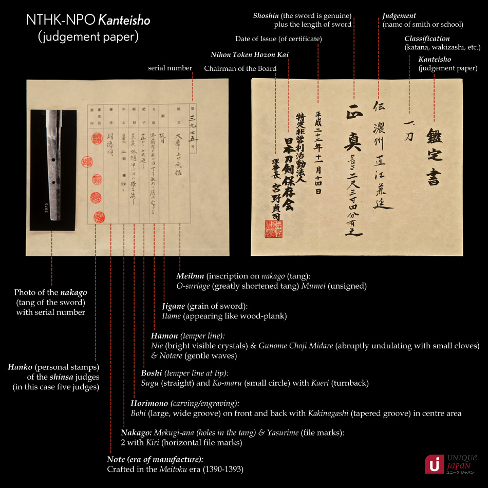 NTHK-KANTEISHO-FOR-JAPANESE-SWORD-TRANSLATED-BY-UNIQUE-JAPAN