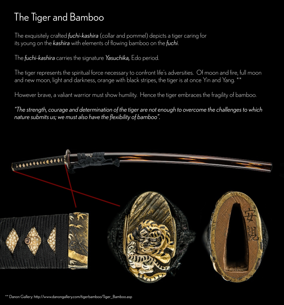 Tiger and Bamboo Meaning in Fuchi Kashira