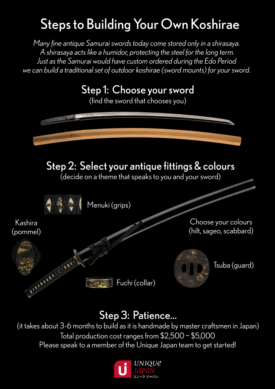 Steps to Building Your Own Koshirae - Unique Japan